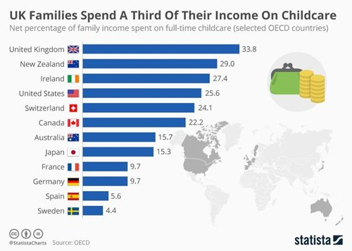 OECD-Childcare-Affordability-2016.jpg